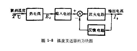 热电偶温度变送器的输入电路主要起热偶冷端温度补偿与零点